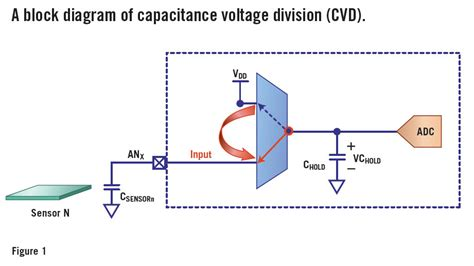 capacitive voltage divider click on image to enlarge