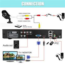 cctv wiring diagram connection wiring diagram with