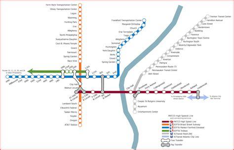 patco heavy rail system railfan guide