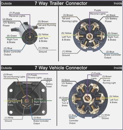 7 way trailer wiring diagram gm wiring diagram