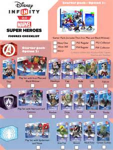 List Of Disney Infinity Characters Disney Infinity 2 0 Marvel Figures Checklist By