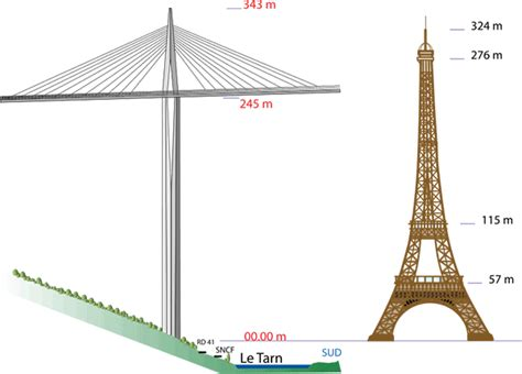 sketchbook sidu millau viaduct 10 facts on the tallest bridge in the