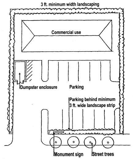 design criteria for commercial buildings appendix b commercial design guidelines