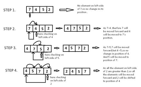 heap sort in data structure pdf download sorting code monk hackerearth