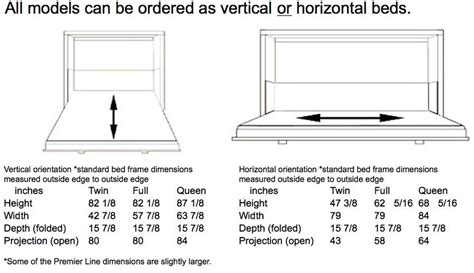 Size Bed Measurements In by Dimensions