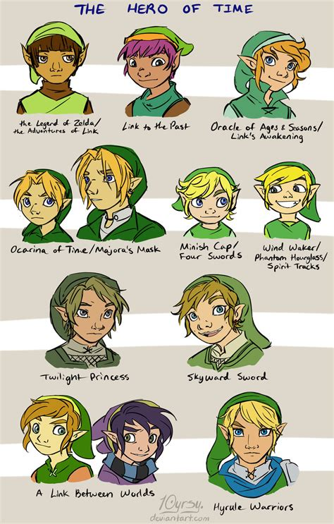 Links To Stalk 6 by Loz Favourites By Dancingtwinblades On Deviantart
