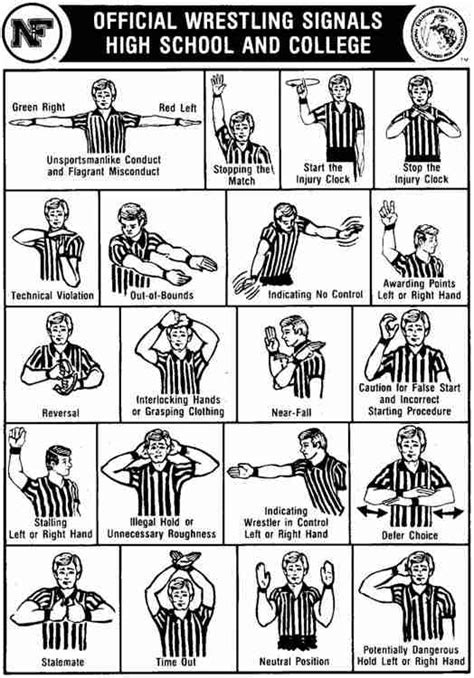 printable high school volleyball rules nfhs basketball referee signals chart pictures to pin on