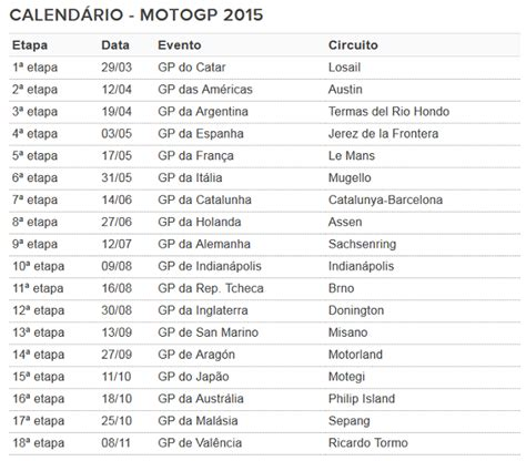 Calendario Gp 2015 Motorworld Calendar 2015 Motogp