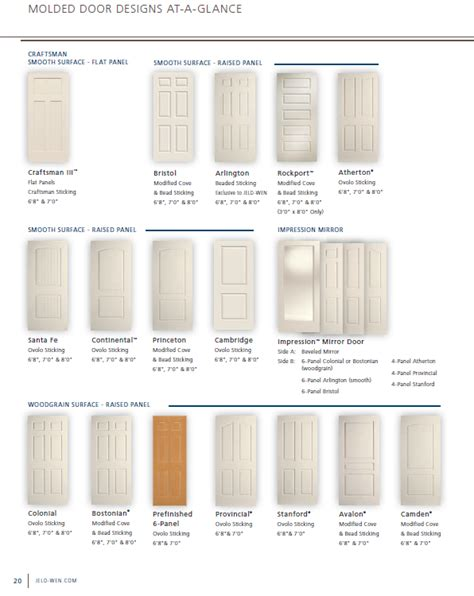 custom interior doors home depot door solution for open master bathroom the home depot