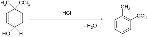 hydration chemistry definition dehydration reaction