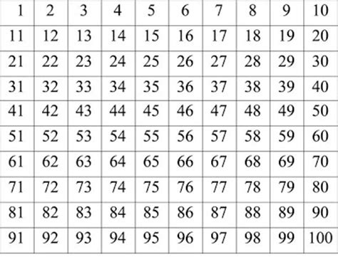 printable number list 1 100 1 100 chart printable prime number chart 1 100 printable