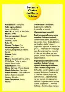 plexus solaire definition