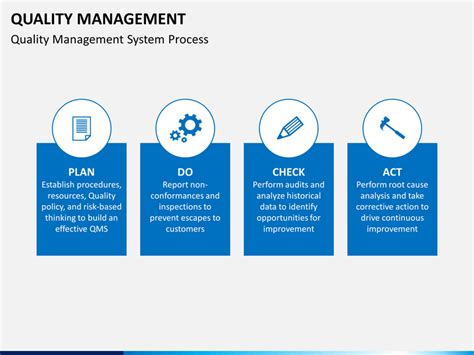 ppt templates for quality management quality management powerpoint template sketchbubble