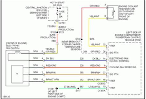 peterbilt 387 fuse box diagram peterbilt wiring diagram free