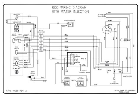 range wiring diagram wiring diagram with description