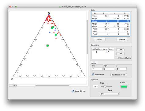 ternary diagram excel ternary diagrams agile