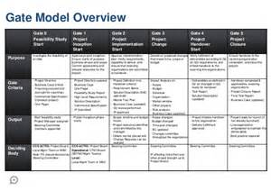 phase gate template project management in agile organizations stage gate and