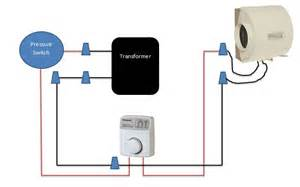 need a honeywell humidifier wiring diagram problem with