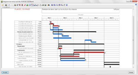 utilitaire diagramme de gantt cypeproject planification et situations de travaux