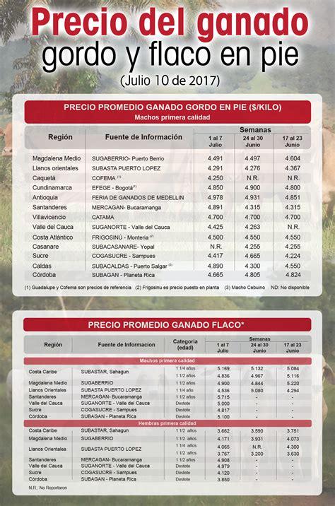 tabla de precios del ganado en uruguay importante aumento en el precio del ganado en santander y