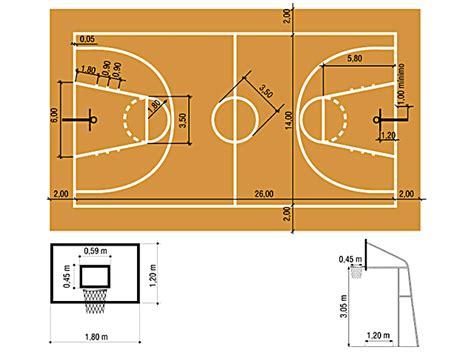 cuanto cuanto mide la cancha de basquetbol cuanto mide la cancha de basquetbol imagui