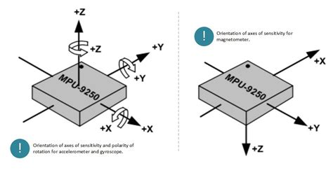 illustrative diagram wiring the mpu9250 9 axis motion tracking micro electro