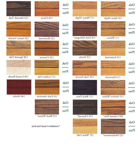 hardwood floor stain colors home depot 187 inspire zar wood stain color chart pine oak ranch bath