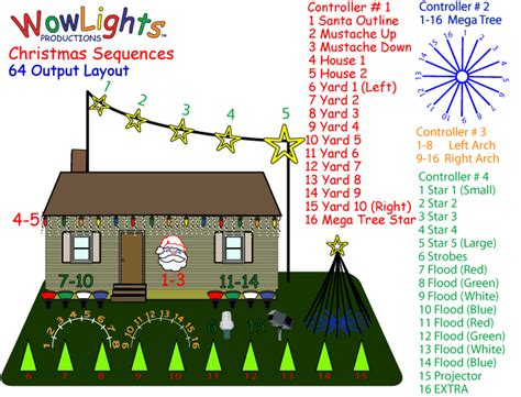 wowlights com musical christmas lights christmas light