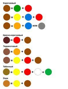 patina color mixing chart have you tried vintaj patinas yet fusionbeads com blog