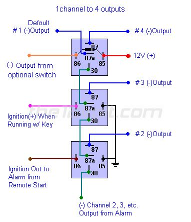 channel  multiple outputs relay wiring diagram