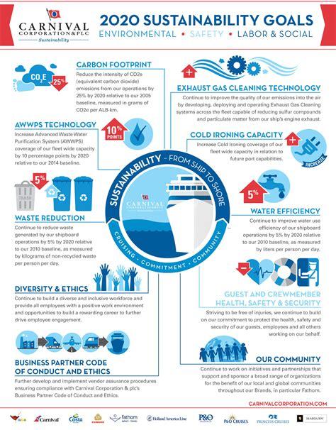 design for environment goals carnival corporation announces 2020 sustainability goals