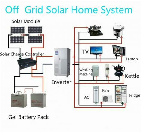 grid solar system for home 4kw solar home system buy