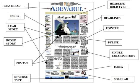 newspaper layout terms mike fairhurst s winstanley a2 newspaper blog diagram of