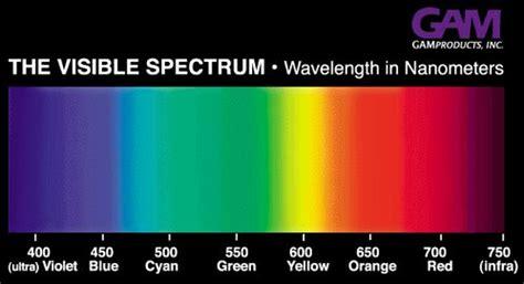 phosphorus color spectrum chart vision