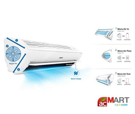 Ac Samsung Standard Inverter samsung 1 5 ton ar18j triangular inverter air conditioner price in bangladesh ac mart bd