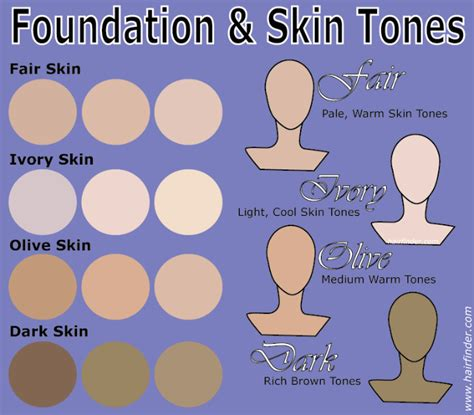 fair skin color redefining the of how to determine your skin