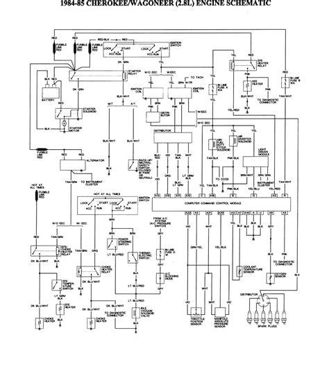 1984 jeep wagoneer wiring diagram free wiring 1985 jeep 2 8l engine freeautomechanic