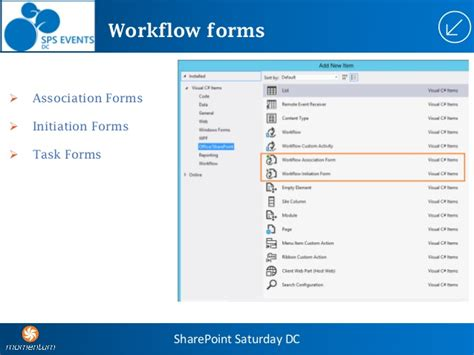 sharepoint 2013 workflow initiation form spsdc what s new in point 2013 workflow