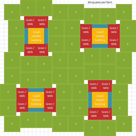 wheat garden layout anno online steam community guide build your empire blueprints