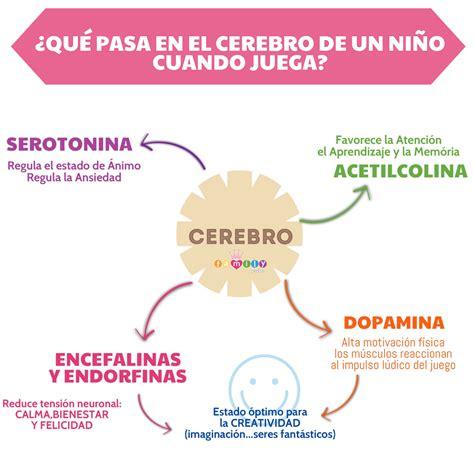 ejercicios mentales para lograr tu sue 241 o imposible el cerebro juegos para el cerebro games for the brain qu
