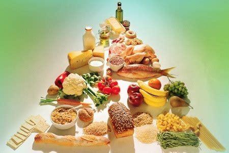 analisi intolleranza alimentare metodo eav analisi delle intolleranze alimentari