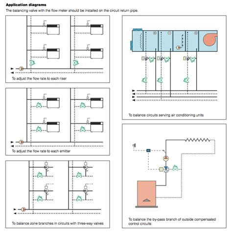 caleffi zone valve wiring diagram wiring diagram manual