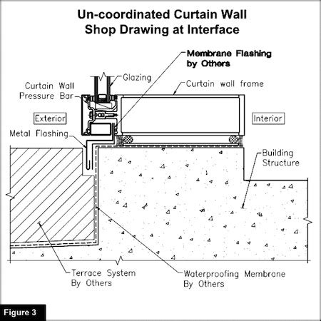 curtain wall base detail image result for curtain wall base detail construction
