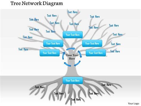 network design powerpoint presentation 1114 tree network diagram powerpoint presentation
