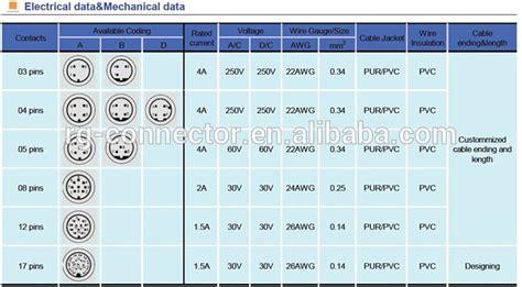 586b wiring diagram 10 gigabit ethernet wiring diagram