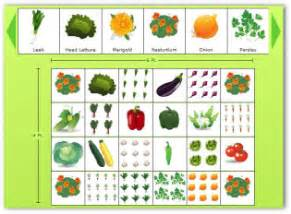 free vegetable garden planner software free vegetable gardening software to design your garden