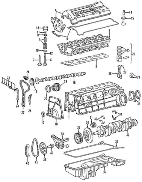 2002 mercedes s500 fuse diagram html imageresizertool