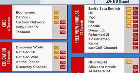 Harga Chanel Tv Untuk Pc monitor rusak harga paket media