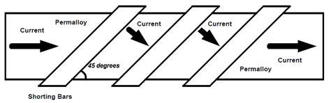 shunt resistor symbol shunt resistor symbol 28 images shunt wound dc motor wiring diagram shunt get free image