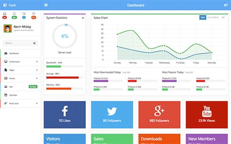 bootstrap themes profile curo admin bootstrap template bootstrap theme